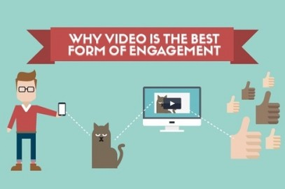 Pourquoi les vidéos sont la meilleure forme d'engagement