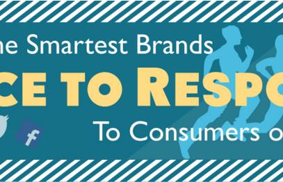 Temps de réponse sur les réseaux sociaux : en quoi est-ce bénéfique pour les marques