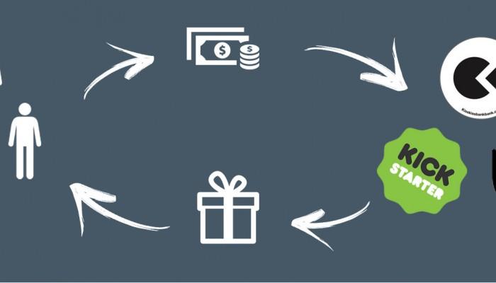 Digital Breakfast : Bien communiquer pour réussir une campagne de Crowdfunding