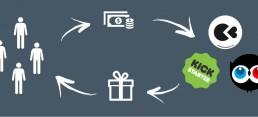 Financement participatif Agoralink